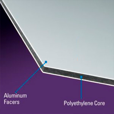 Aluminum Face Dibond