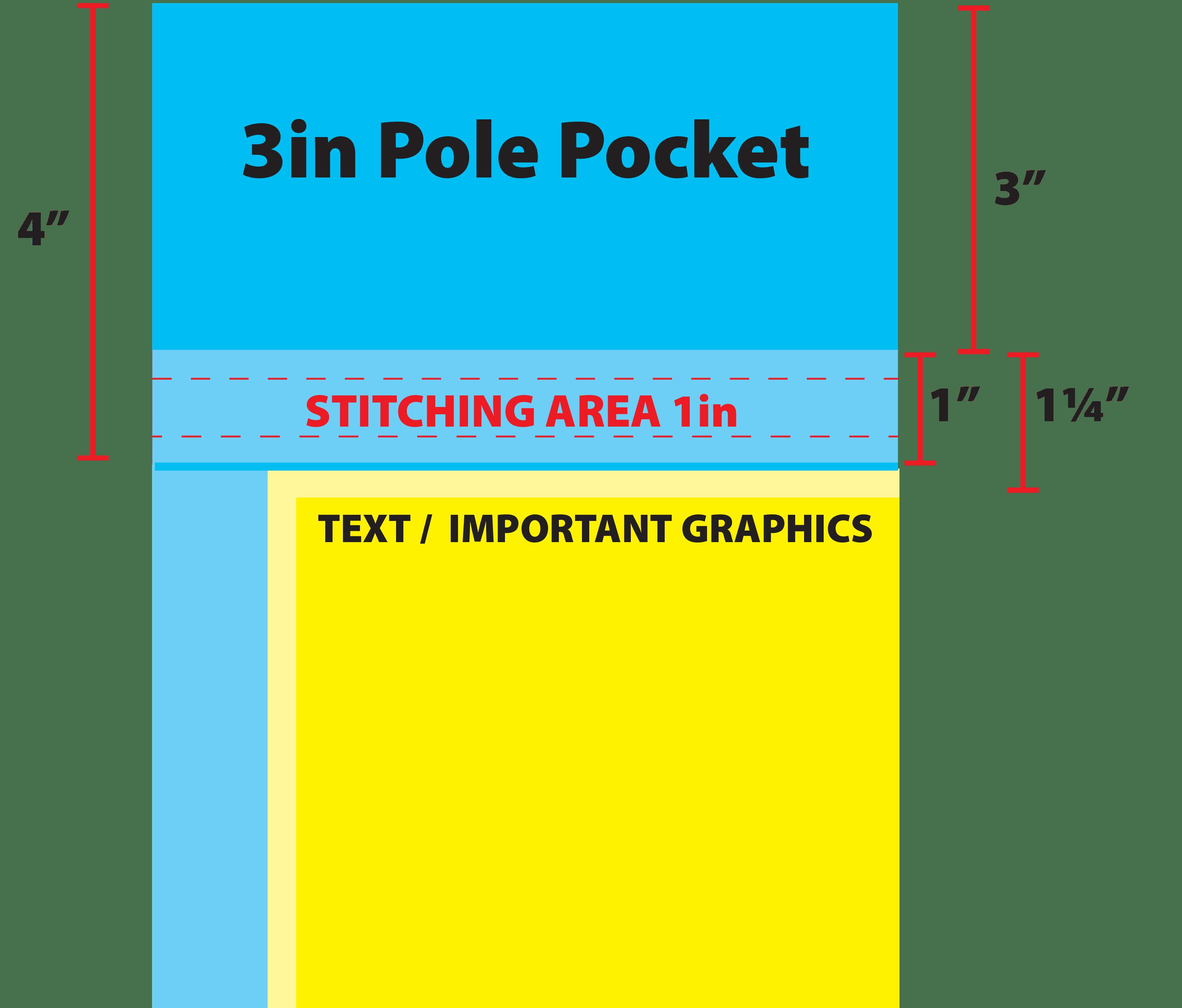 pole pocket banner setup